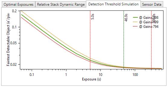 Smart Histogram – SharpCap – Lunar, Planetary, Solar and